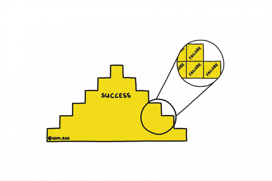 Success Stairs Featured Image